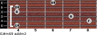 G#m6/9 add(m2) for guitar on frets 4, 8, 7, 4, 4, 6