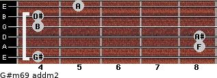 G#m6/9 add(m2) for guitar on frets 4, 8, 8, 4, 4, 5