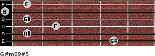 G#m6/9#5 for guitar on frets 4, 1, 2, 1, 0, 1