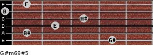 G#m6/9#5 for guitar on frets 4, 1, 2, 3, 0, 1