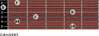 G#m6/9#5 for guitar on frets 4, 1, 2, 4, 0, 1
