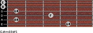 G#m6/9#5 for guitar on frets 4, 1, 3, 1, 0, 0