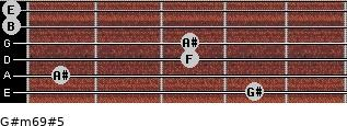 G#m6/9#5 for guitar on frets 4, 1, 3, 3, 0, 0