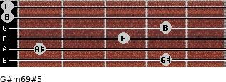 G#m6/9#5 for guitar on frets 4, 1, 3, 4, 0, 0