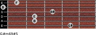 G#m6/9#5 for guitar on frets 4, 2, 2, 3, 0, 1