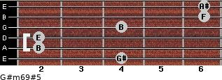 G#m6/9#5 for guitar on frets 4, 2, 2, 4, 6, 6