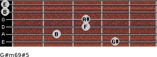 G#m6/9#5 for guitar on frets 4, 2, 3, 3, 0, 0