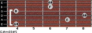 G#m6/9#5 for guitar on frets 4, 7, 8, 4, 6, 6