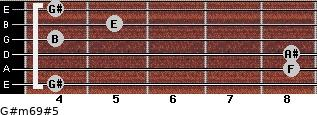 G#m6/9#5 for guitar on frets 4, 8, 8, 4, 5, 4