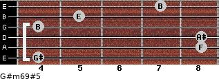 G#m6/9#5 for guitar on frets 4, 8, 8, 4, 5, 7