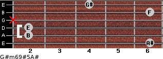 G#m6/9#5/A# for guitar on frets 6, 2, 2, x, 6, 4