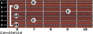 G#m6/9#5/A# for guitar on frets 6, 7, 6, 9, 6, 7