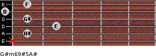 G#m6/9#5/A# for guitar on frets x, 1, 2, 1, 0, 1