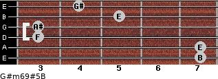 G#m6/9#5/B for guitar on frets 7, 7, 3, 3, 5, 4