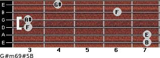 G#m6/9#5/B for guitar on frets 7, 7, 3, 3, 6, 4