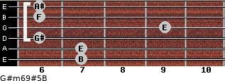 G#m6/9#5/B for guitar on frets 7, 7, 6, 9, 6, 6