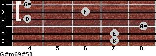 G#m6/9#5/B for guitar on frets 7, 7, 8, 4, 6, 4