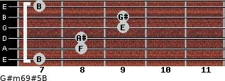 G#m6/9#5/B for guitar on frets 7, 8, 8, 9, 9, 7