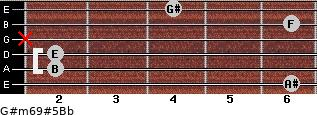 G#m6/9#5/Bb for guitar on frets 6, 2, 2, x, 6, 4