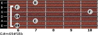 G#m6/9#5/Bb for guitar on frets 6, 7, 6, 10, 6, 7