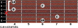 G#m6/9#5/Bb for guitar on frets 6, 7, x, 4, 6, 4
