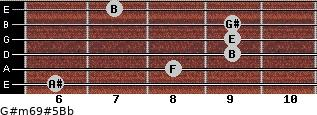 G#m6/9#5/Bb for guitar on frets 6, 8, 9, 9, 9, 7