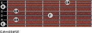 G#m6/9#5/E for guitar on frets 0, 1, 3, 1, 0, 4