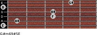 G#m6/9#5/E for guitar on frets 0, 1, 3, 3, 0, 4