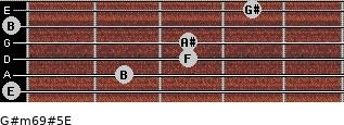G#m6/9#5/E for guitar on frets 0, 2, 3, 3, 0, 4