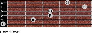 G#m6/9#5/E for guitar on frets 0, 2, 3, 3, 5, 4