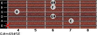 G#m6/9#5/E for guitar on frets x, 7, 6, 4, 6, 6