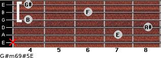 G#m6/9#5/E for guitar on frets x, 7, 8, 4, 6, 4