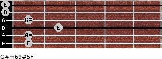 G#m6/9#5/F for guitar on frets 1, 1, 2, 1, 0, 0