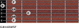G#m6/9#5/F for guitar on frets 1, 1, 2, 1, 0, 1