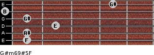 G#m6/9#5/F for guitar on frets 1, 1, 2, 1, 0, 4