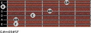 G#m6/9#5/F for guitar on frets 1, 1, 2, 3, 0, 4