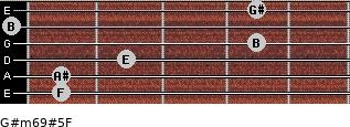 G#m6/9#5/F for guitar on frets 1, 1, 2, 4, 0, 4