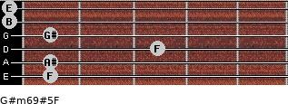 G#m6/9#5/F for guitar on frets 1, 1, 3, 1, 0, 0