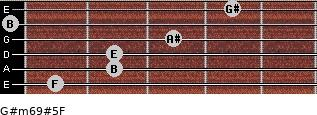 G#m6/9#5/F for guitar on frets 1, 2, 2, 3, 0, 4