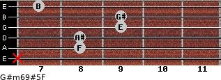 G#m6/9#5/F for guitar on frets x, 8, 8, 9, 9, 7