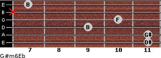 G#m6/Eb for guitar on frets 11, 11, 9, 10, x, 7