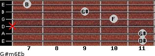 G#m6/Eb for guitar on frets 11, 11, x, 10, 9, 7