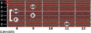 G#m6/Eb for guitar on frets 11, 8, 9, 8, 9, x