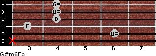 G#m6/Eb for guitar on frets x, 6, 3, 4, 4, 4