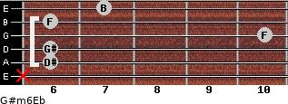 G#m6/Eb for guitar on frets x, 6, 6, 10, 6, 7