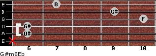 G#m6/Eb for guitar on frets x, 6, 6, 10, 9, 7