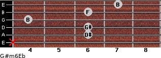 G#m6/Eb for guitar on frets x, 6, 6, 4, 6, 7