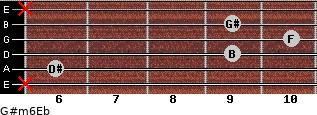 G#m6/Eb for guitar on frets x, 6, 9, 10, 9, x