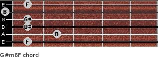 G#m6/F for guitar on frets 1, 2, 1, 1, 0, 1