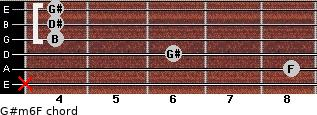 G#m6/F for guitar on frets x, 8, 6, 4, 4, 4